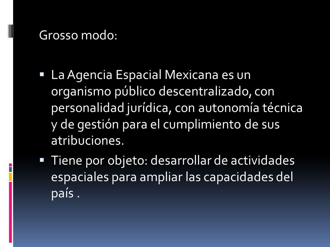 PRESUPUESTO AGENCIAS ESPACIALES DATOS OBTENIDOS DE LAS RESPECTIVAS PAGINAS WEB