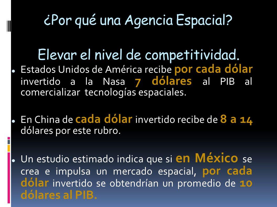 COMERCIALIZACIÓN DE PATENTES Vender la patente a empresas ya sean nacionales o internacionales, para que la Agencia empiece a adquirir capital y así financiar más proyectos.