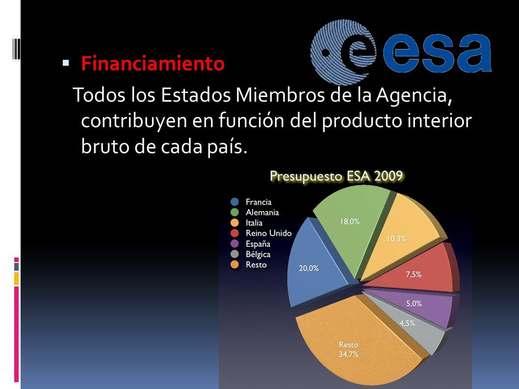 Financiamiento Todos los Estados Miembros de la Agencia, contribuyen en función del producto interior bruto de cada país.