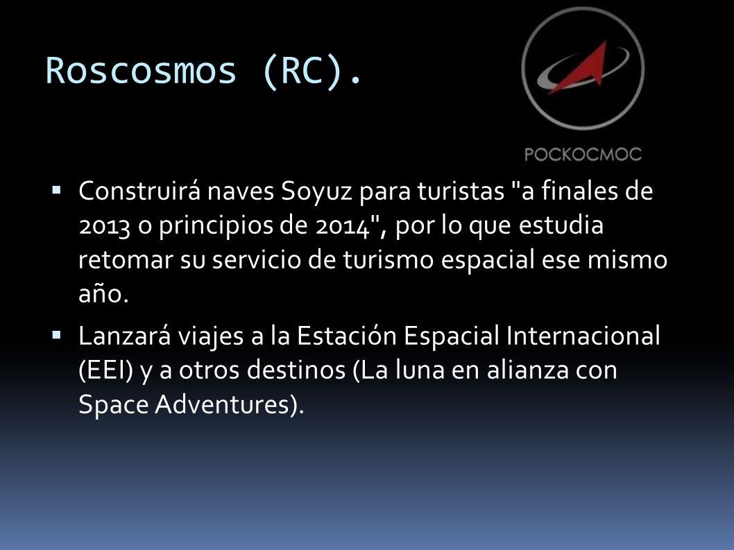 Roscosmos (RC).