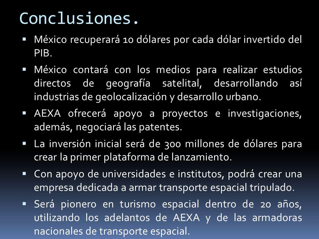 Conclusiones.México recuperará 10 dólares por cada dólar invertido del PIB.