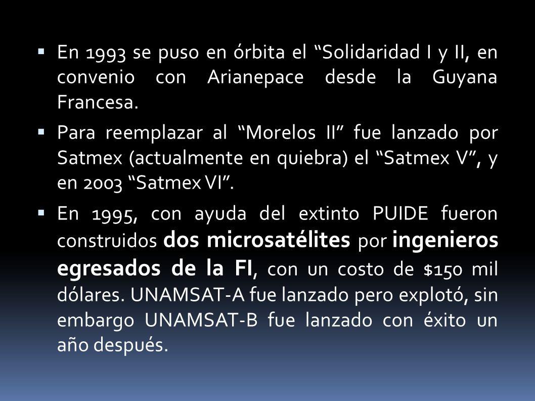 Beneficios de la Agencia Espacial Mexicana.AUMENTO EN EL PIB.