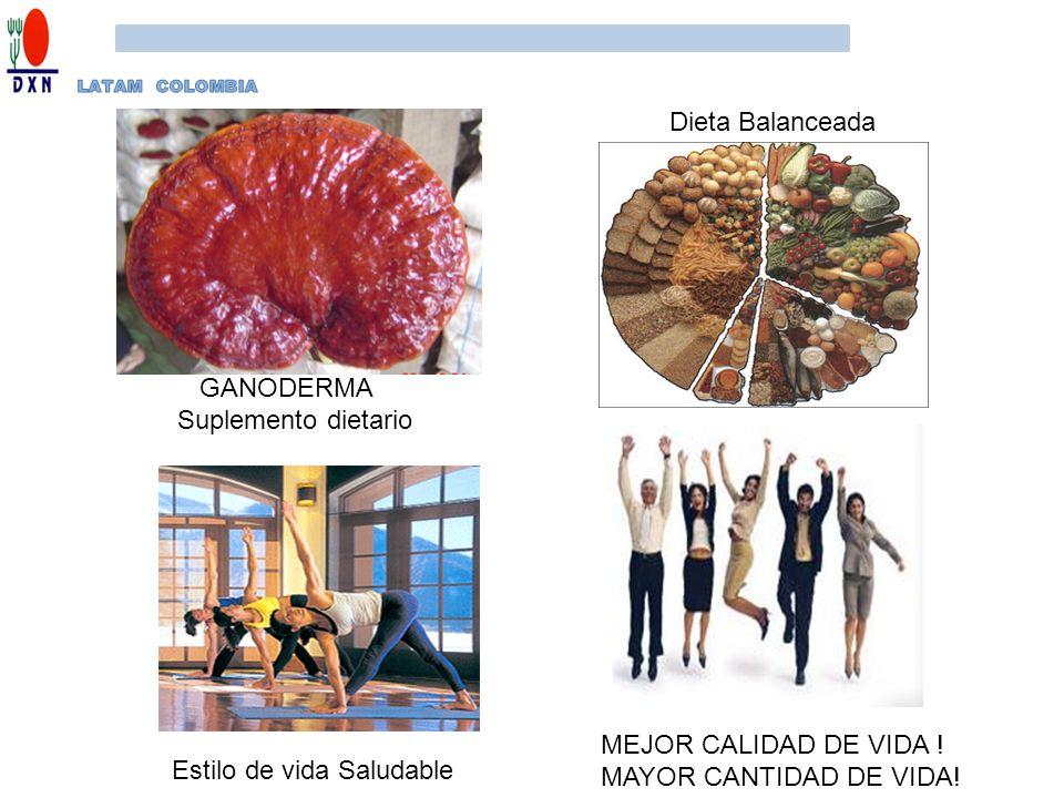 Dieta Balanceada Estilo de vida Saludable GANODERMA Suplemento dietario MEJOR CALIDAD DE VIDA ! MAYOR CANTIDAD DE VIDA!
