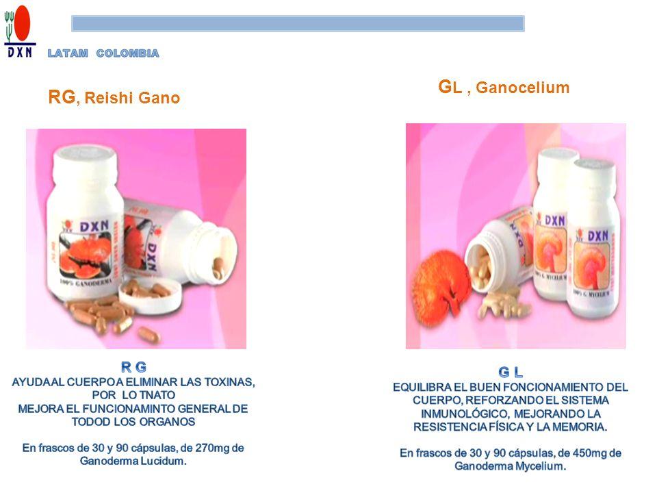 G L, Ganocelium RG, Reishi Gano