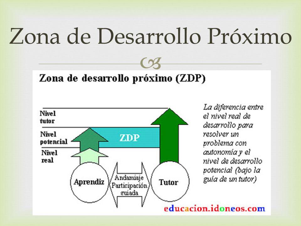 Zona de Desarrollo Próximo