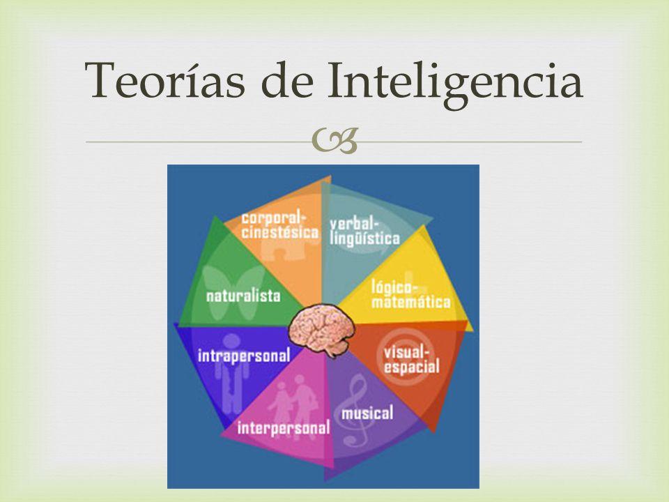 Teorías de Inteligencia
