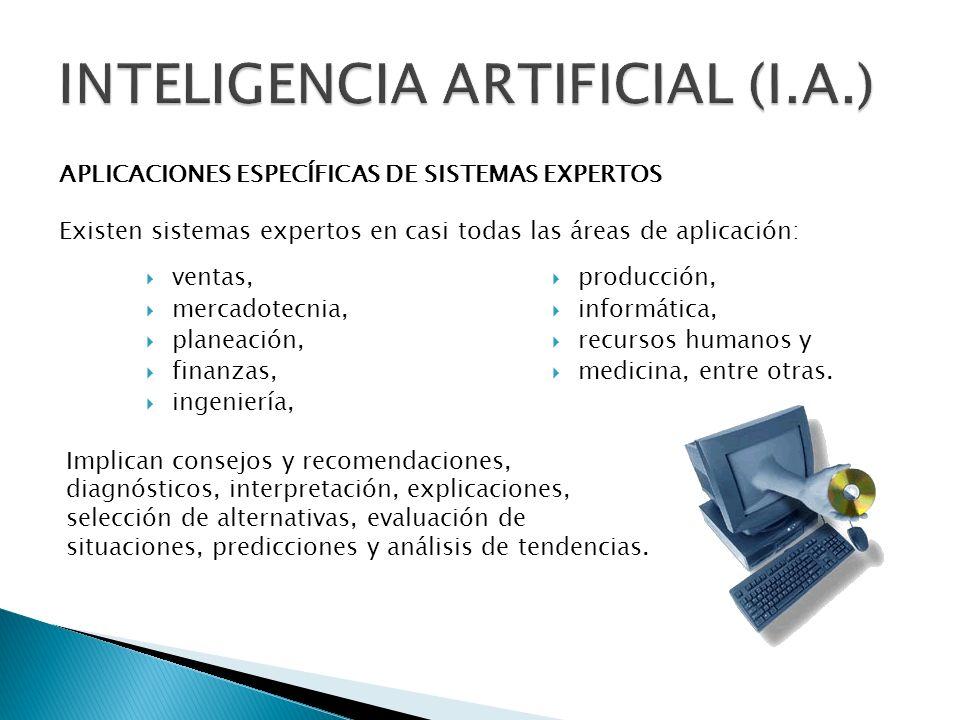EL GENERADOR DE SISTEMAS EXPERTOS O SHELL Ingeniero del conocimiento Experto Base del conocimiento Motor de inferencia SELECCIÓN DE APLICACIONES PARA