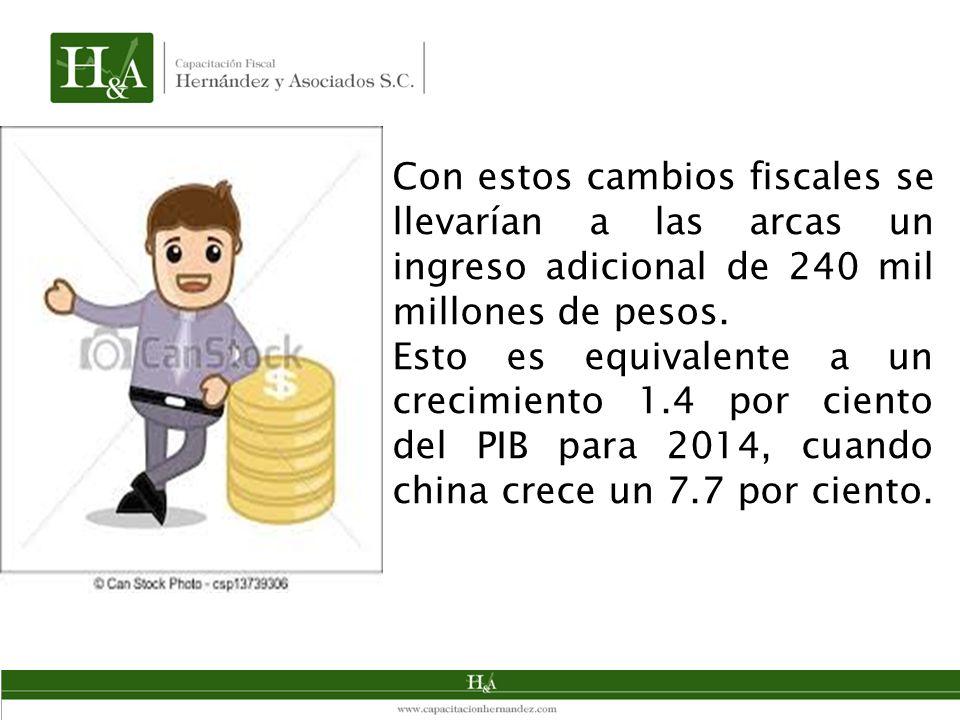 Con estos cambios fiscales se llevarían a las arcas un ingreso adicional de 240 mil millones de pesos. Esto es equivalente a un crecimiento 1.4 por ci