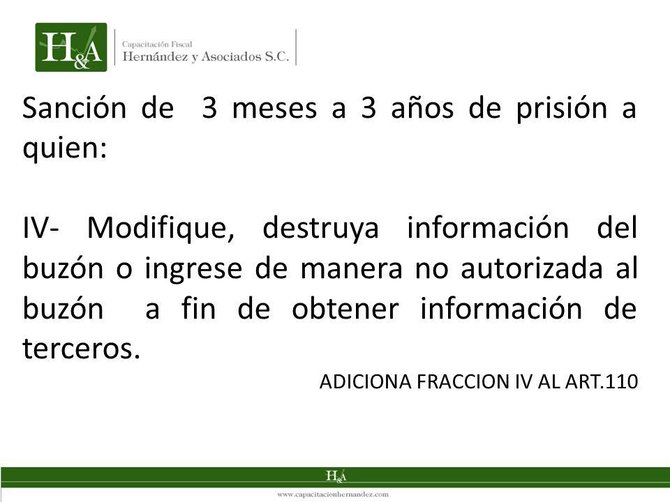 Sanción de 3 meses a 3 años de prisión a quien: IV- Modifique, destruya información del buzón o ingrese de manera no autorizada al buzón a fin de obte