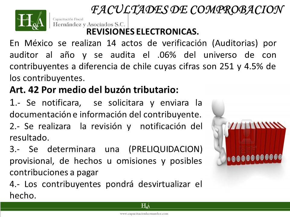 REVISIONES ELECTRONICAS. En México se realizan 14 actos de verificación (Auditorias) por auditor al año y se audita el.06% del universo de con contrib