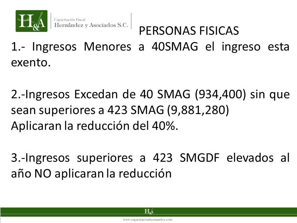 PERSONAS FISICAS 1.- Ingresos Menores a 40SMAG el ingreso esta exento. 2.-Ingresos Excedan de 40 SMAG (934,400) sin que sean superiores a 423 SMAG (9,