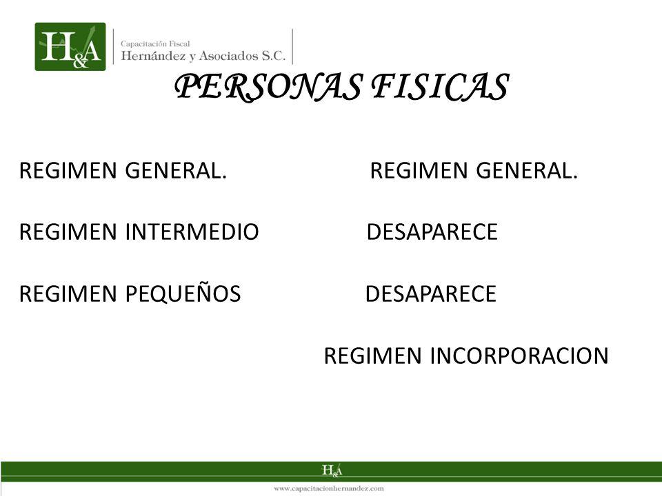 PERSONAS FISICAS REGIMEN GENERAL. REGIMEN INTERMEDIO DESAPARECE REGIMEN PEQUEÑOS DESAPARECE REGIMEN INCORPORACION
