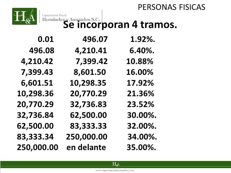 PERSONAS FISICAS Se incorporan 4 tramos. 0.01 496.07 1.92%. 496.08 4,210.41 6.40%. 4,210.42 7,399.42 10.88% 7,399.43 8,601.50 16.00% 6,601.51 10,298.3