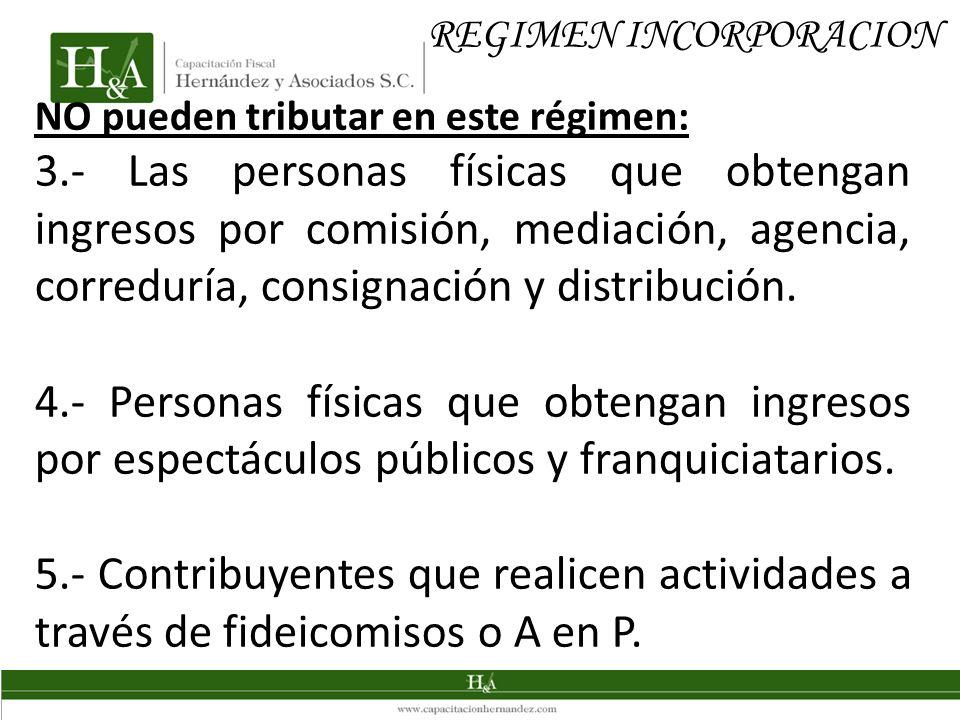 REGIMEN INCORPORACION NO pueden tributar en este régimen: 3.- Las personas físicas que obtengan ingresos por comisión, mediación, agencia, correduría, consignación y distribución.