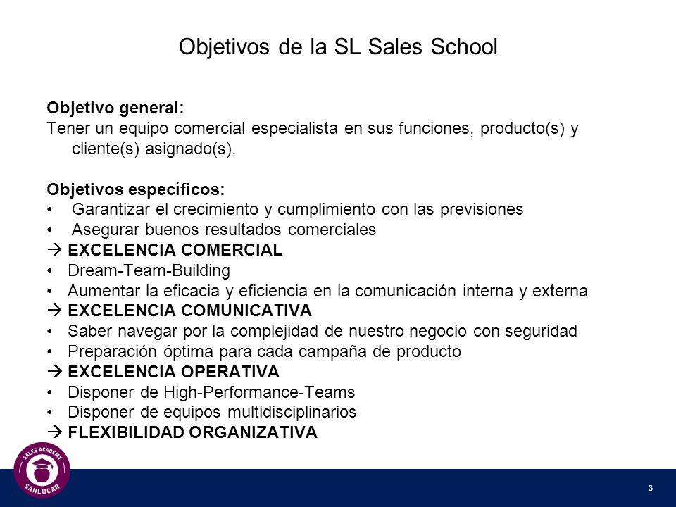3 Objetivos de la SL Sales School Objetivo general: Tener un equipo comercial especialista en sus funciones, producto(s) y cliente(s) asignado(s).
