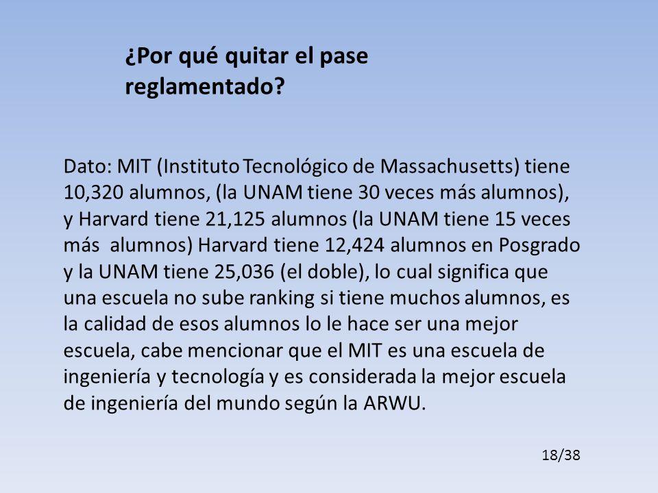 Dato: MIT (Instituto Tecnológico de Massachusetts) tiene 10,320 alumnos, (la UNAM tiene 30 veces más alumnos), y Harvard tiene 21,125 alumnos (la UNAM tiene 15 veces más alumnos) Harvard tiene 12,424 alumnos en Posgrado y la UNAM tiene 25,036 (el doble), lo cual significa que una escuela no sube ranking si tiene muchos alumnos, es la calidad de esos alumnos lo le hace ser una mejor escuela, cabe mencionar que el MIT es una escuela de ingeniería y tecnología y es considerada la mejor escuela de ingeniería del mundo según la ARWU.