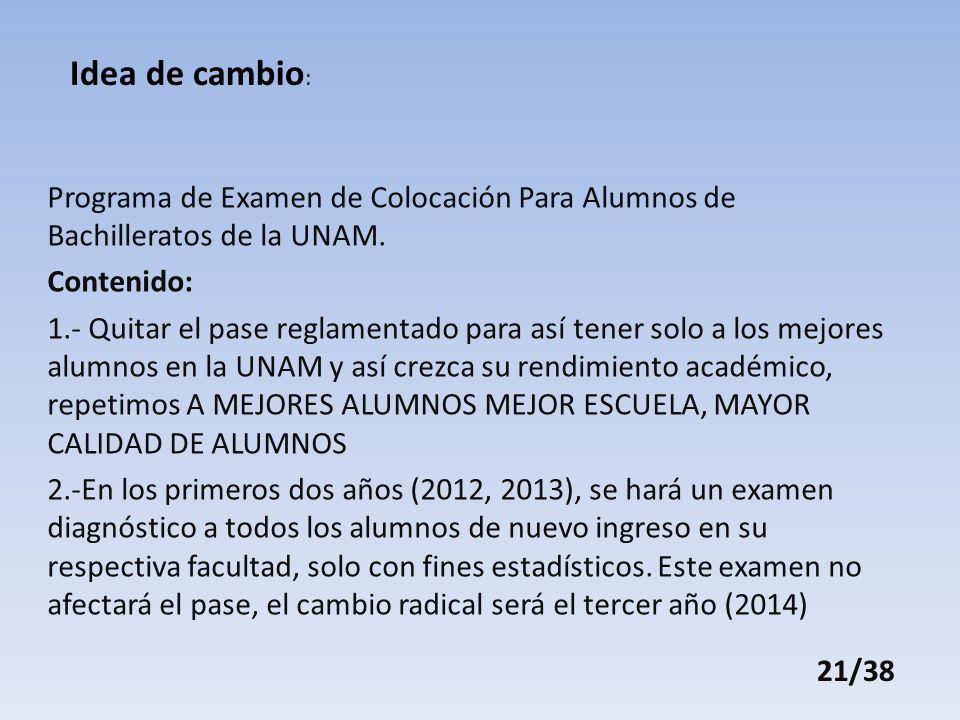 Programa de Examen de Colocación Para Alumnos de Bachilleratos de la UNAM.