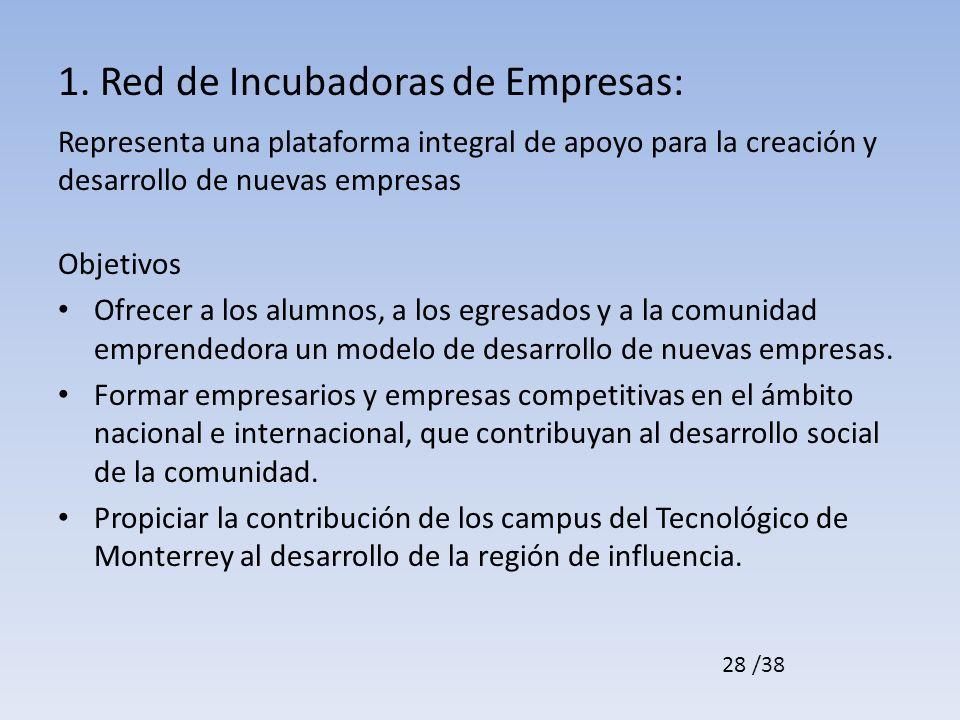 1. Red de Incubadoras de Empresas: Representa una plataforma integral de apoyo para la creación y desarrollo de nuevas empresas Objetivos Ofrecer a lo