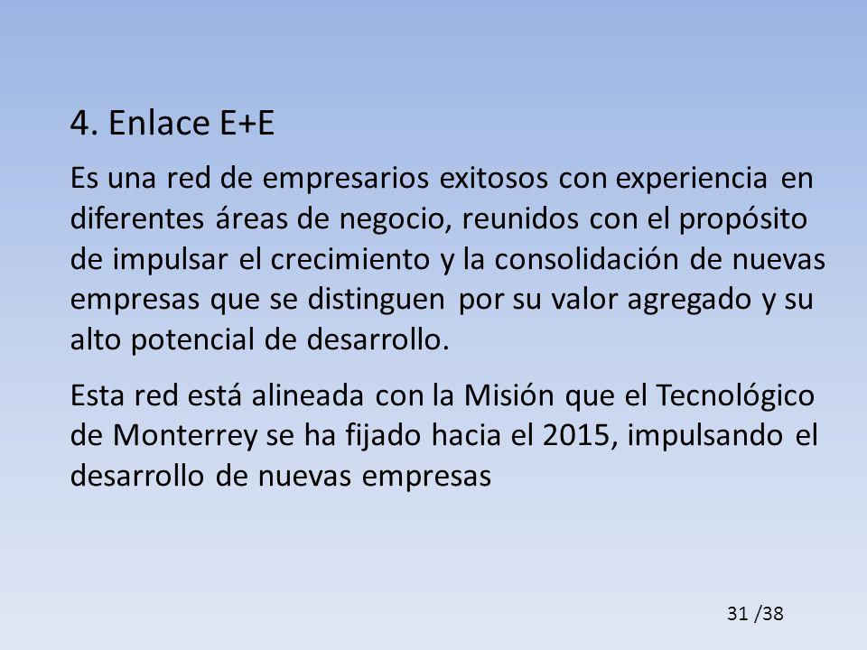 4. Enlace E+E Es una red de empresarios exitosos con experiencia en diferentes áreas de negocio, reunidos con el propósito de impulsar el crecimiento