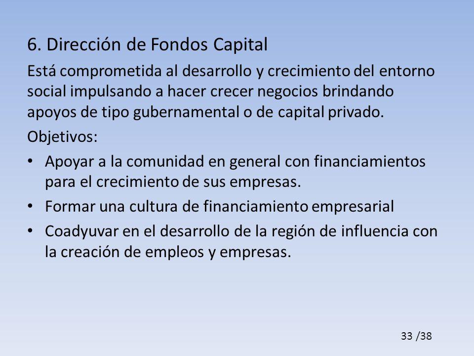 6. Dirección de Fondos Capital Está comprometida al desarrollo y crecimiento del entorno social impulsando a hacer crecer negocios brindando apoyos de