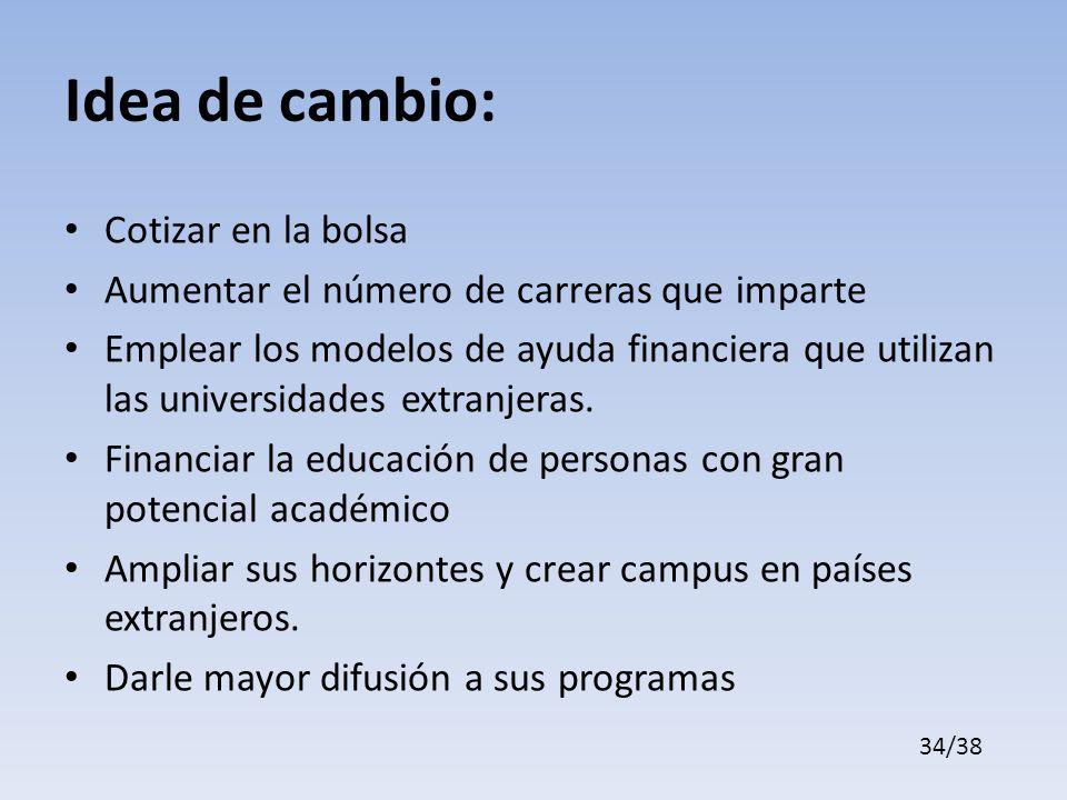 Idea de cambio: Cotizar en la bolsa Aumentar el número de carreras que imparte Emplear los modelos de ayuda financiera que utilizan las universidades extranjeras.