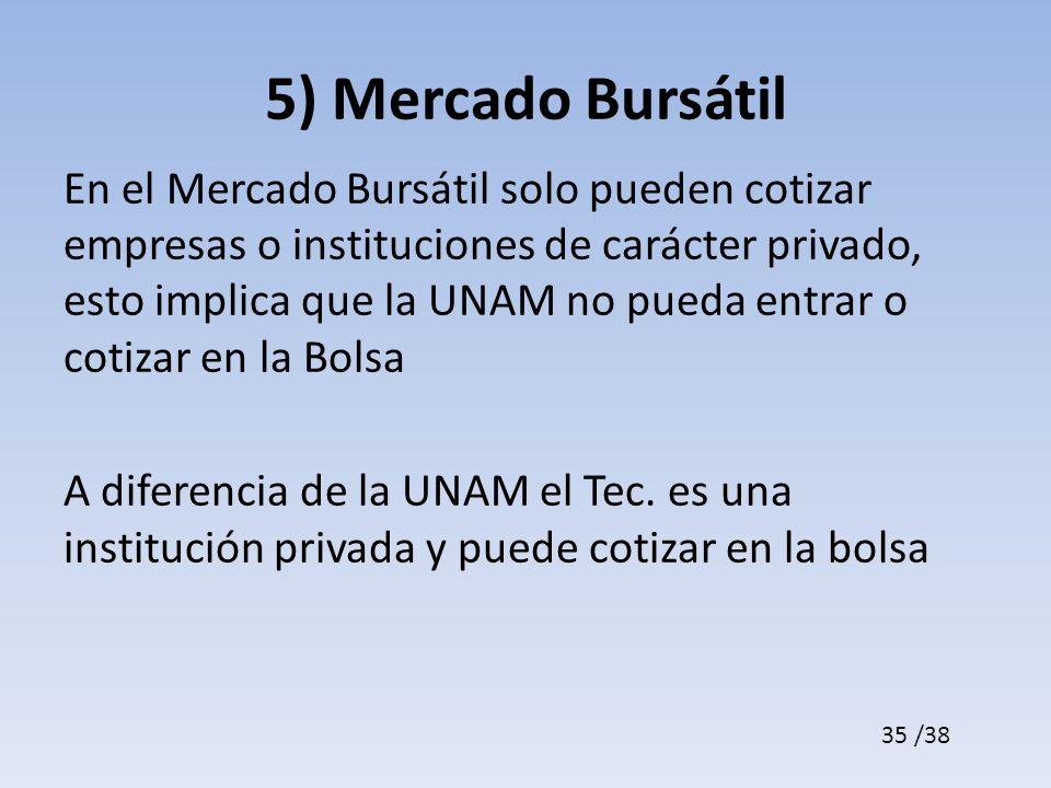 5) Mercado Bursátil En el Mercado Bursátil solo pueden cotizar empresas o instituciones de carácter privado, esto implica que la UNAM no pueda entrar o cotizar en la Bolsa A diferencia de la UNAM el Tec.