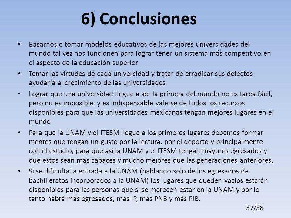 6) Conclusiones Basarnos o tomar modelos educativos de las mejores universidades del mundo tal vez nos funcionen para lograr tener un sistema más competitivo en el aspecto de la educación superior Tomar las virtudes de cada universidad y tratar de erradicar sus defectos ayudaría al crecimiento de las universidades Lograr que una universidad llegue a ser la primera del mundo no es tarea fácil, pero no es imposible y es indispensable valerse de todos los recursos disponibles para que las universidades mexicanas tengan mejores lugares en el mundo Para que la UNAM y el ITESM llegue a los primeros lugares debemos formar mentes que tengan un gusto por la lectura, por el deporte y principalmente con el estudio, para que así la UNAM y el ITESM tengan mayores egresados y que estos sean más capaces y mucho mejores que las generaciones anteriores.