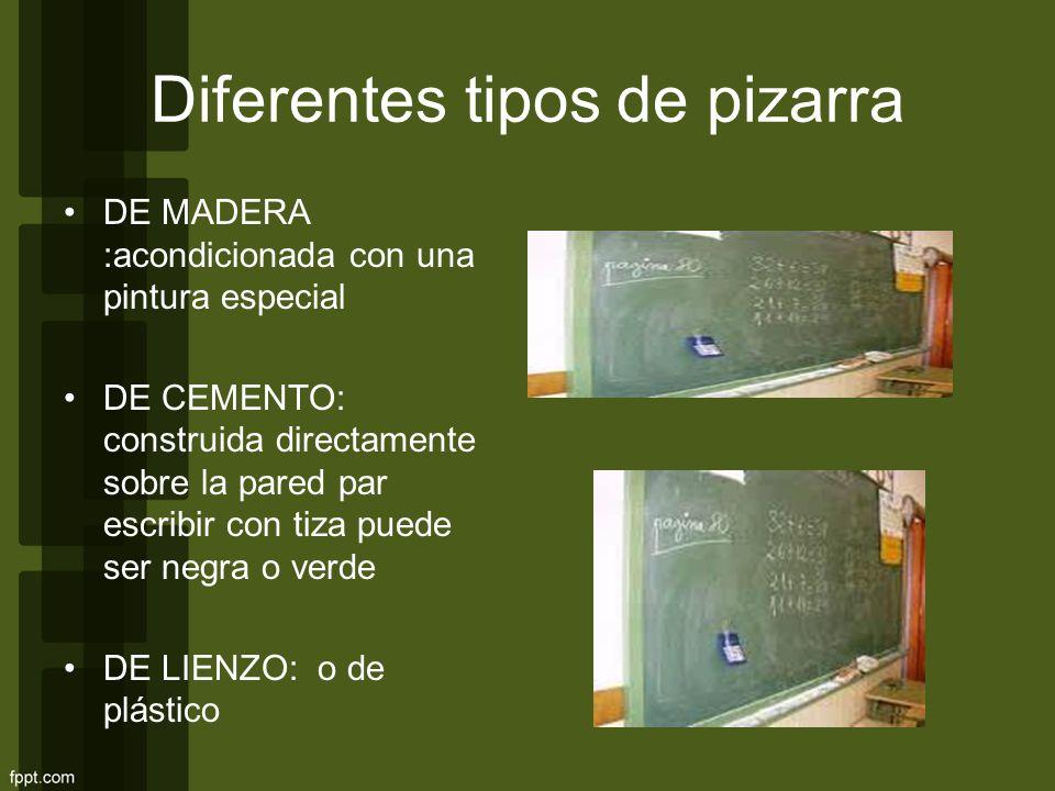 Diferentes tipos de pizarra DE MADERA :acondicionada con una pintura especial DE CEMENTO: construida directamente sobre la pared par escribir con tiza