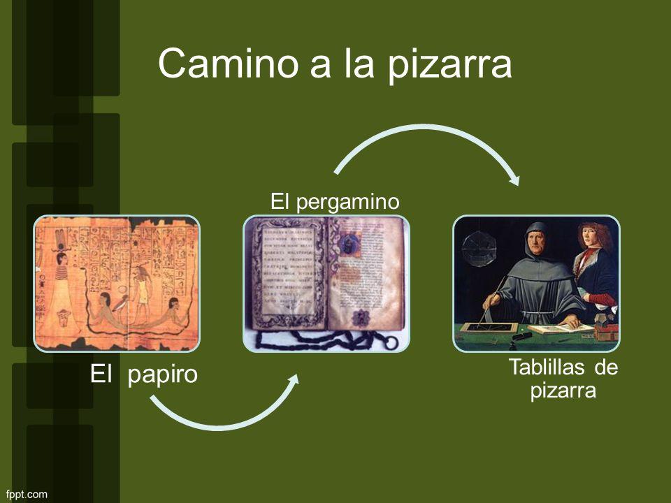 Camino a la pizarra El papiro El pergamino Tablillas de pizarra