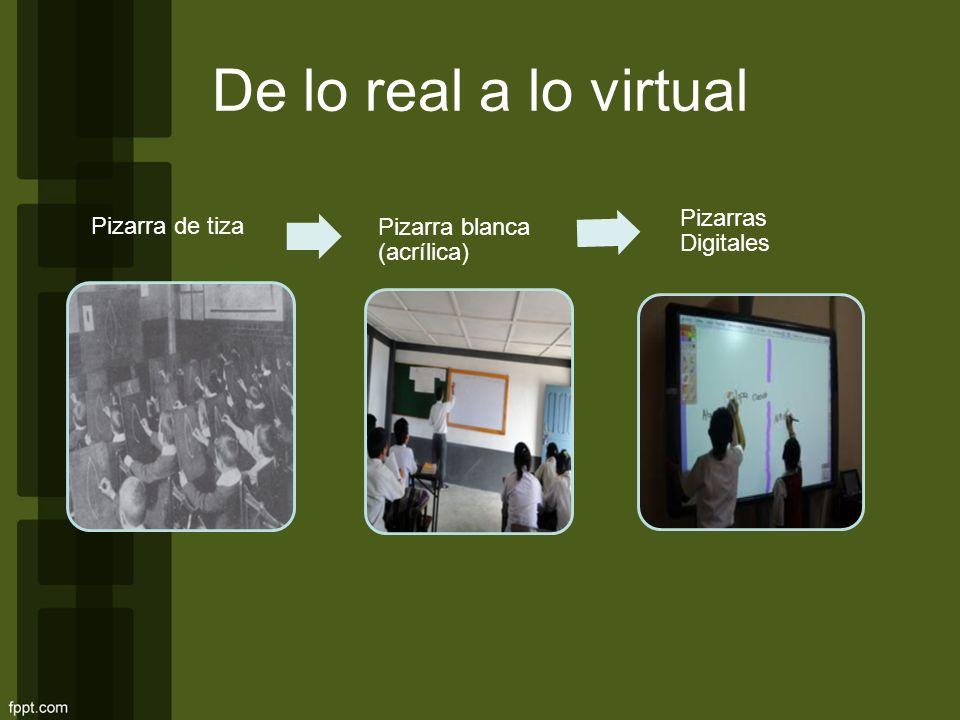 De lo real a lo virtual Pizarra de tiza Pizarra blanca (acrílica) Pizarras Digitales