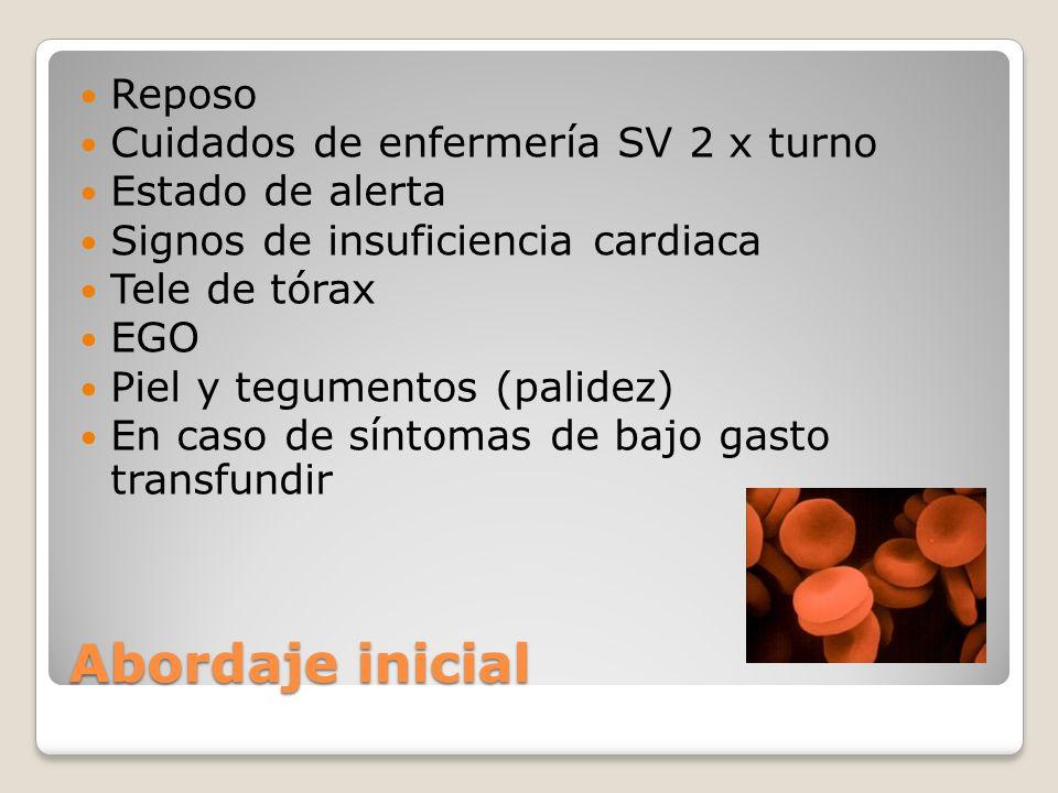 Abordaje inicial Reposo Cuidados de enfermería SV 2 x turno Estado de alerta Signos de insuficiencia cardiaca Tele de tórax EGO Piel y tegumentos (pal