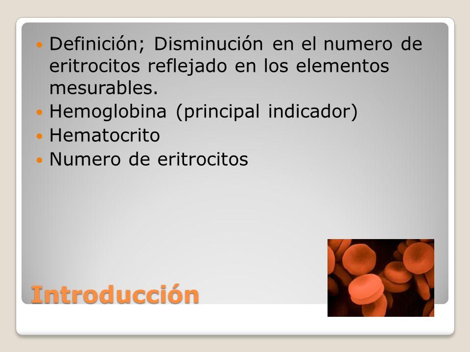 Introducción Definición; Disminución en el numero de eritrocitos reflejado en los elementos mesurables. Hemoglobina (principal indicador) Hematocrito