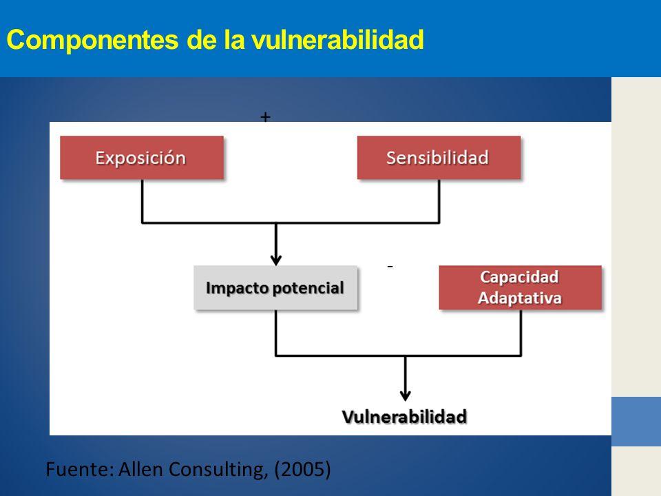 Componentes de la vulnerabilidad Fuente: Allen Consulting, (2005) + -