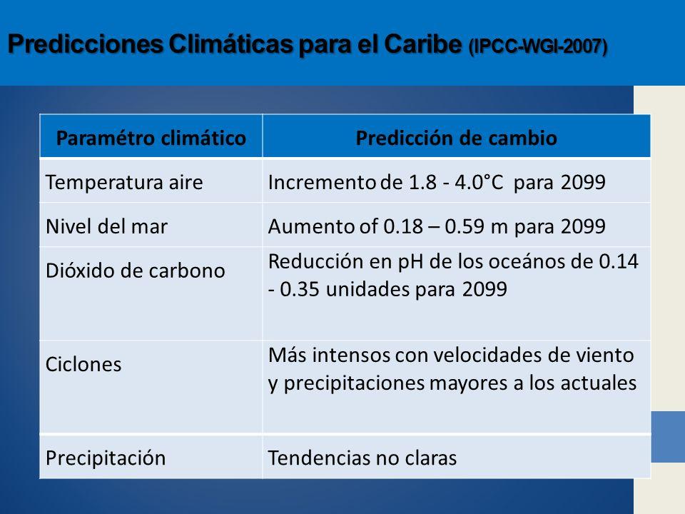 Predicciones Climáticas para el Caribe (IPCC-WGI-2007) Paramétro climáticoPredicción de cambio Temperatura aireIncremento de 1.8 - 4.0°C para 2099 Nivel del marAumento of 0.18 – 0.59 m para 2099 Dióxido de carbono Reducción en pH de los oceános de 0.14 - 0.35 unidades para 2099 Ciclones Más intensos con velocidades de viento y precipitaciones mayores a los actuales PrecipitaciónTendencias no claras