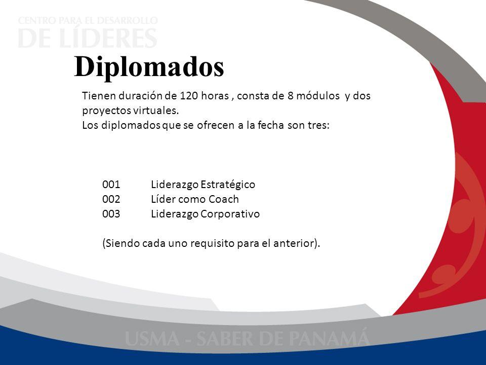 Diplomados Tienen duración de 120 horas, consta de 8 módulos y dos proyectos virtuales. Los diplomados que se ofrecen a la fecha son tres: 001Liderazg