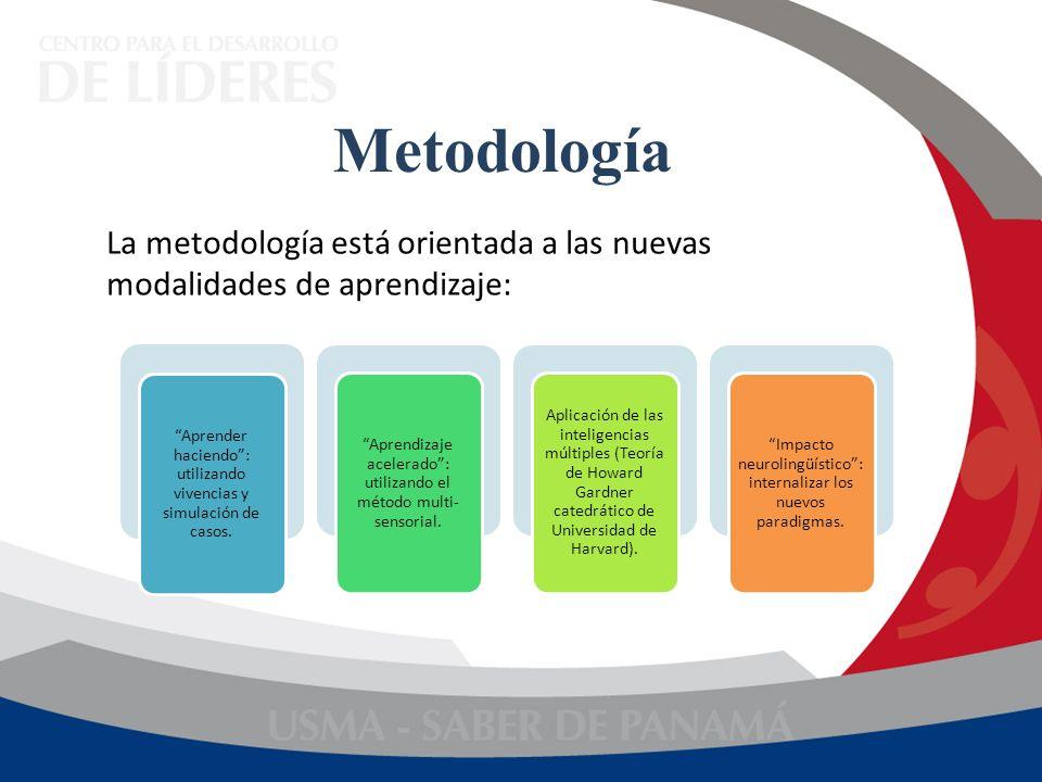 Metodología La metodología está orientada a las nuevas modalidades de aprendizaje: Aprender haciendo: utilizando vivencias y simulación de casos. Apre