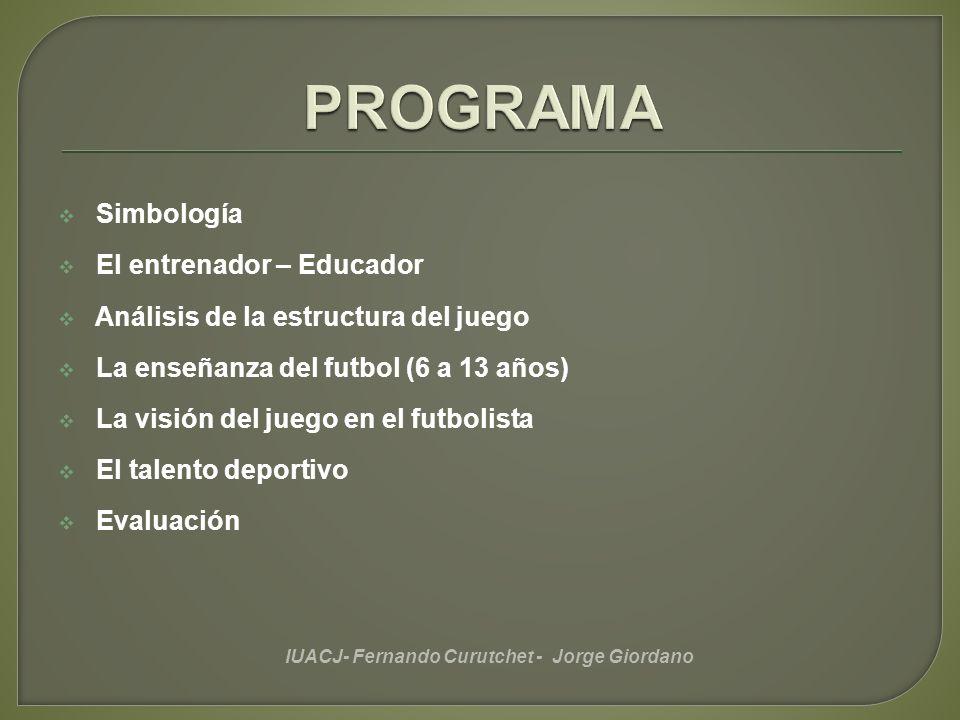 Simbología El entrenador – Educador Análisis de la estructura del juego La enseñanza del futbol (6 a 13 años) La visión del juego en el futbolista El talento deportivo Evaluación IUACJ- Fernando Curutchet - Jorge Giordano
