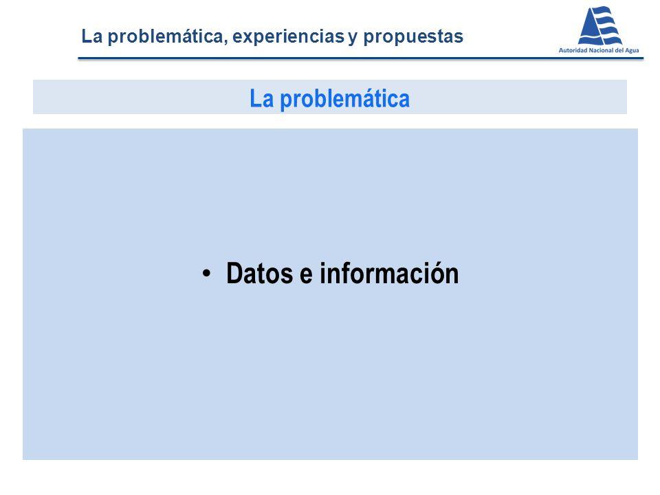 Datos e información La problemática, experiencias y propuestas La problemática