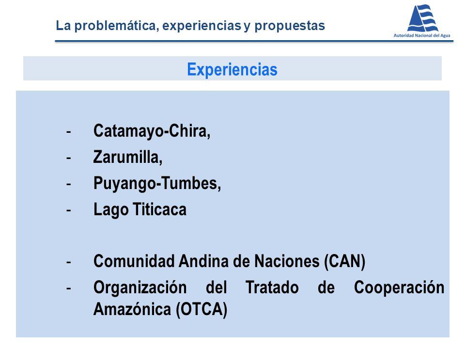 - Catamayo-Chira, - Zarumilla, - Puyango-Tumbes, - Lago Titicaca - Comunidad Andina de Naciones (CAN) - Organización del Tratado de Cooperación Amazón