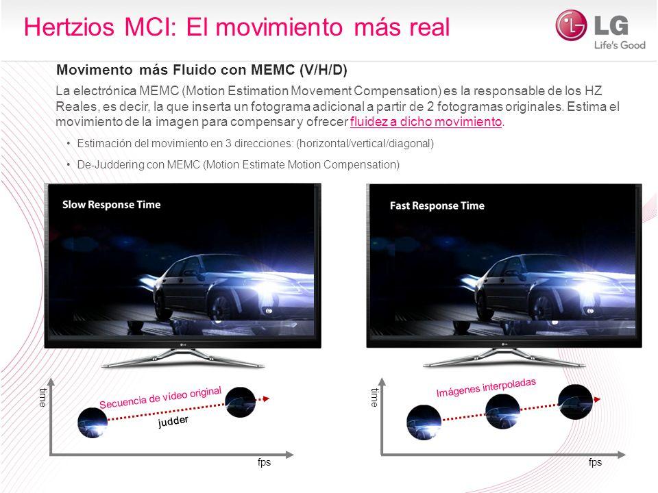 fps time Secuencia de vídeo original judder fps time Imágenes interpoladas La electrónica MEMC (Motion Estimation Movement Compensation) es la respons
