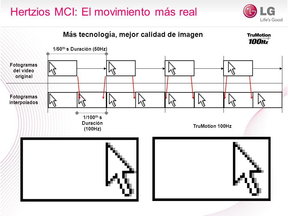 Los Hertzios MCI miden la NITIDEZ o ENFOQUE del movimiento de la imagen en función de la Calidad del Panel.