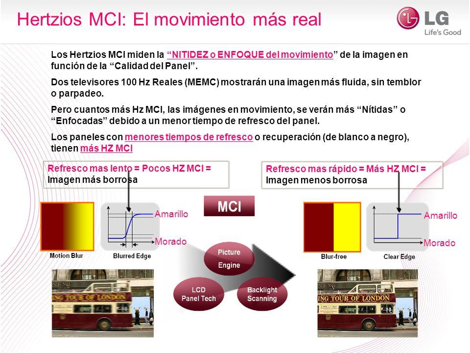 Los Hertzios MCI miden la NITIDEZ o ENFOQUE del movimiento de la imagen en función de la Calidad del Panel. Dos televisores 100 Hz Reales (MEMC) mostr