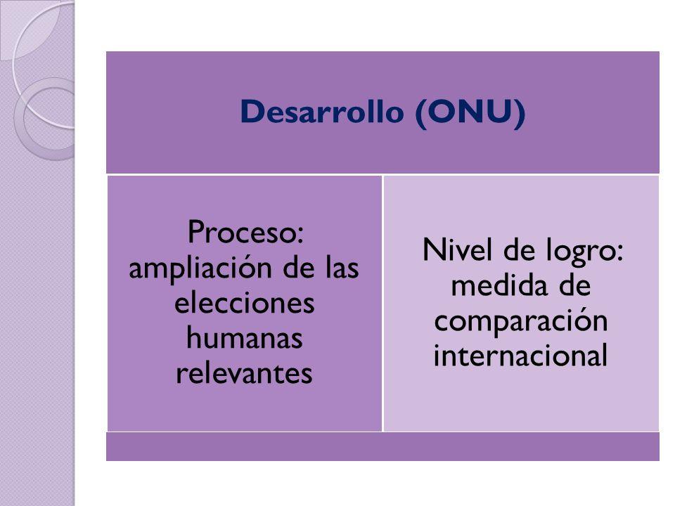 Desarrollo (ONU) Proceso: ampliación de las elecciones humanas relevantes Nivel de logro: medida de comparación internacional