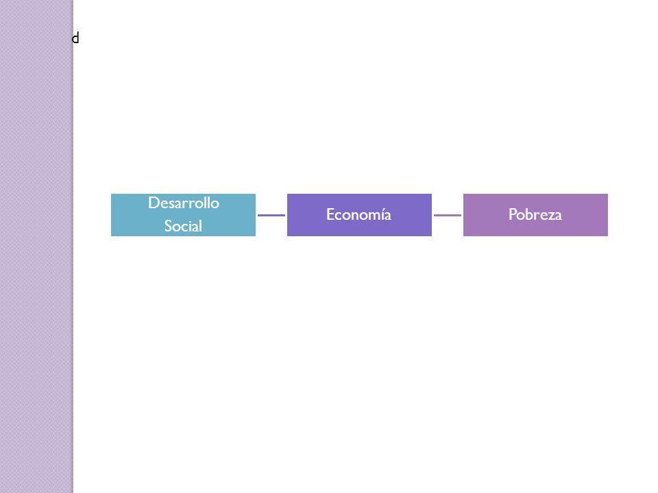 d Desarrollo Social EconomíaPobreza