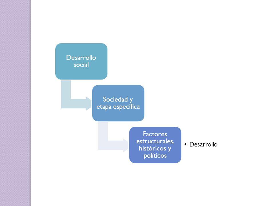Desarrollo social Sociedad y etapa especifica Factores estructurales, históricos y políticos Desarrollo