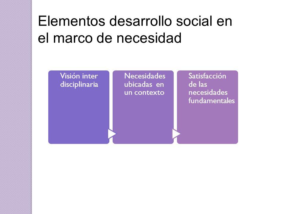 Visión inter disciplinaria Necesidades ubicadas en un contexto Satisfacción de las necesidades fundamentales Elementos desarrollo social en el marco d