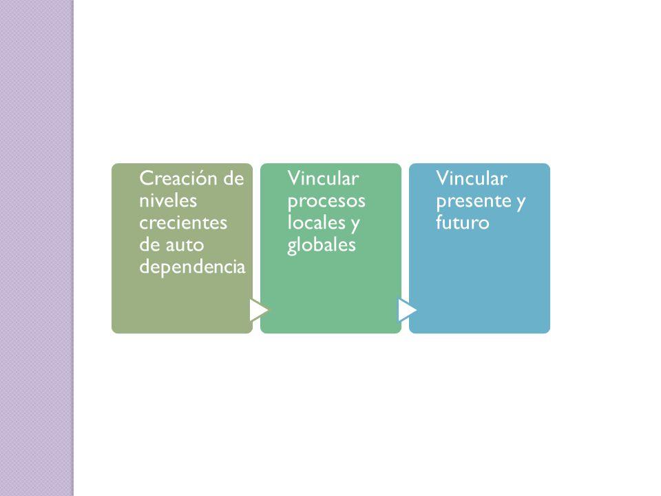 Creación de niveles crecientes de auto dependencia Vincular procesos locales y globales Vincular presente y futuro