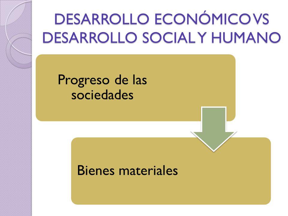 DESARROLLO ECONÓMICO VS DESARROLLO SOCIAL Y HUMANO Progreso de las sociedades Bienes materiales
