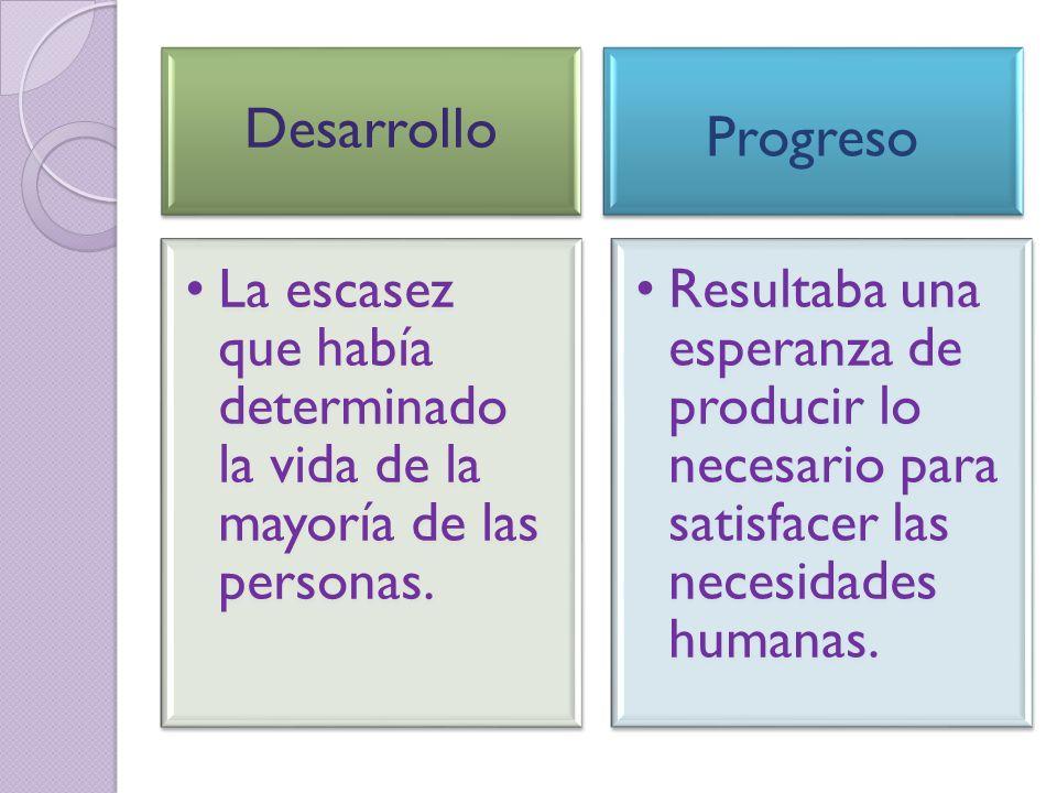 DESARROLLO ECONÓMICO NACIONAL Condiciones que permiten un incremento del producto o de la renta de los países.