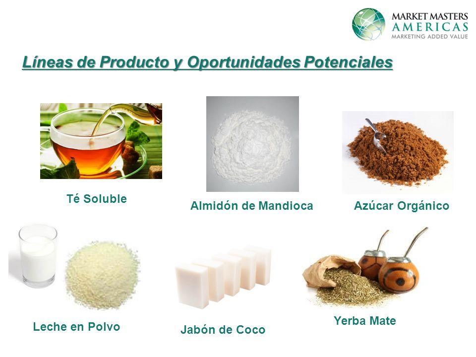 Azúcar Orgánico Almidón de Mandioca Jabón de Coco Líneas de Producto y Oportunidades Potenciales Té Soluble Yerba Mate Leche en Polvo